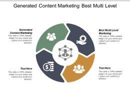 User Generated Content Marketing Best Multi Level Marketing Cpb