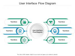 User Interface Flow Diagram Ppt Powerpoint Presentation Infographic Template Grid Cpb
