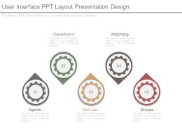 User Interface Ppt Layout Presentation Design