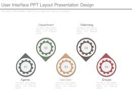User Interface Ppt Layout Presentation Design