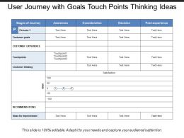user_journey_with_goals_touch_points_thinking_ideas_Slide01