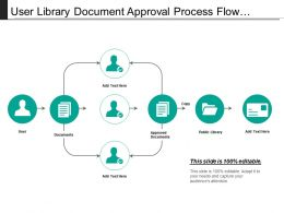 User Library Document Approval Process Flow With Arrows