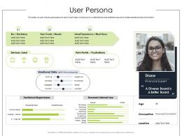 User Persona Product Requirement Document Ppt Slides