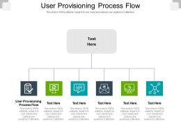 User Provisioning Process Flow Ppt Powerpoint Presentation Inspiration Format Cpb
