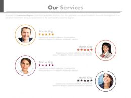 User Review And Ratings For Our Services Powerpoint Slides
