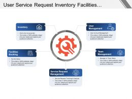 User Service Request Inventory Facilities Management With Circles And Icons