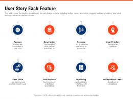 User Story Each Feature Requirement Gathering Methods Ppt Powerpoint Presentation Summary Icons