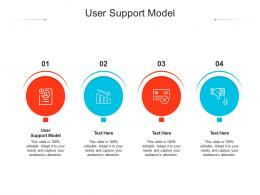 User Support Model Ppt Powerpoint Presentation Model Icon Cpb