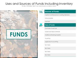 Uses And Sources Of Funds Including Inventory