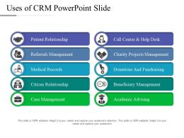 Uses Of Crm Powerpoint Slide