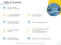 Using Chatbot Marketing Capturing More Leads Table Of Contents Ppt Powerpoint Presentation Summary
