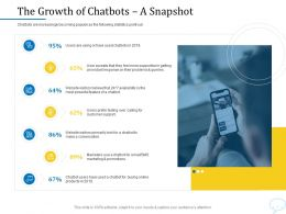 Using Chatbot Marketing Capturing More Leads The Growth Of Chatbots A Snapshot Ppt Slideshow