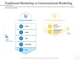 Using Chatbot Marketing Capturing More Leads Traditional Marketing Vs Conversational Marketing Ppt Styles