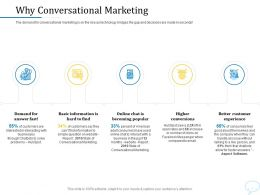 Using Chatbot Marketing Capturing More Leads Why Conversational Marketing Ppt Powerpoint Portrait