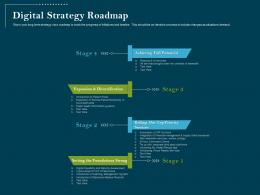 Using Digital Technology Transforming Processes Digital Strategy Roadmap Ppt Powerpoint Show