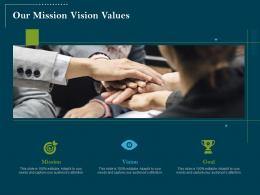 Using Digital Technology Transforming Processes Our Mission Vision Values Ppt File