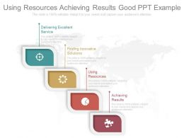 Using Resources Achieving Results Good Ppt Example