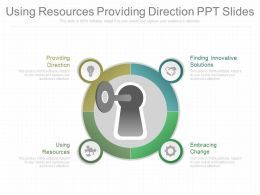 Using Resources Providing Direction Ppt Slides