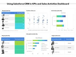 Using Salesforce CRM In KPIS And Sales Activities Dashboard