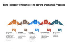 Using Technology Differentiators To Improve Organization Processes