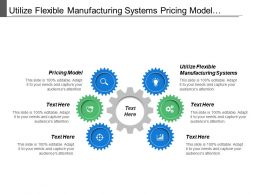 Utilize Flexible Manufacturing Systems Pricing Model Bargaining Power Suppliers