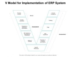 V Model For Implementation Of ERP System Ppt Powerpoint Presentation Icon Example
