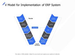 V Model For Implementation Of Erp System Process Optimization