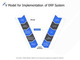V Model For Implementation Of Erp System Process Optimization