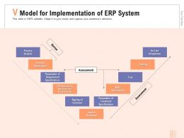 V Model For Implementation Of ERP System Signing Ppt Powerpoint Presentation Icon Tips