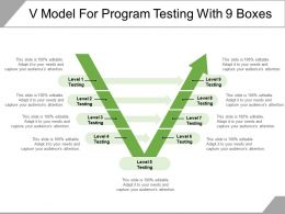 V Model For Program Testing With 9 Boxes
