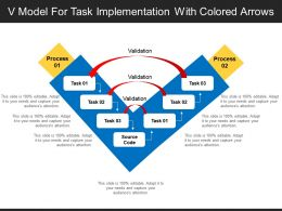 V Model For Task Implementation With Colored Arrows