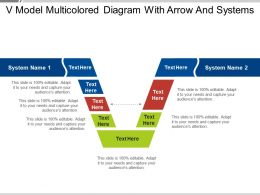 V Model Multicolored Diagram With Arrow And Systems