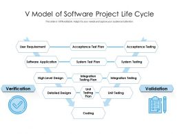 V Model Of Software Project Life Cycle