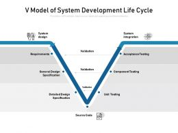 V Model Of System Development Life Cycle