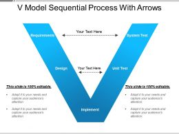V Model Sequential Process With Arrows