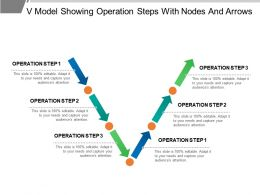 V Model Showing Operation Steps With Nodes And Arrows