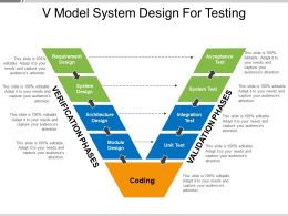 v_model_system_design_for_testing_Slide01