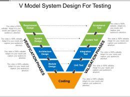 V Model System Design For Testing