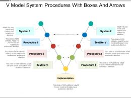 V Model System Procedures With Boxes And Arrows