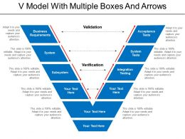 V Model With Multiple Boxes And Arrows