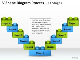 V Shape Diagram Process 11 Stages