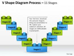 v_shape_diagram_process_11_stages_Slide01