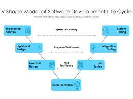 V Shape Model Of Software Development Life Cycle