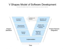V Shapes Model Of Software Development