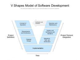 V Shapes Model Of Software Development
