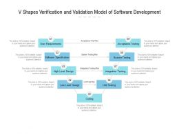 V Shapes Verification And Validation Model Of Software Development