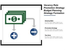 Vacancy Rate Promotion Strategy Budget Planning Strategy Formation