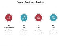 Vader Sentiment Analysis Ppt Powerpoint Presentation Infographics Gallery Cpb