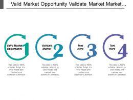 Valid Market Opportunity Validate Market Market Attractiveness Customer Intimacy