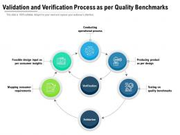 Validation And Verification Process As Per Quality Benchmarks